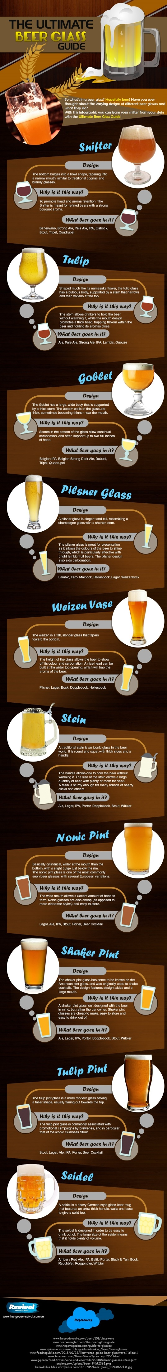 the-ultimate-beer-glass-guide_5440eb7335092