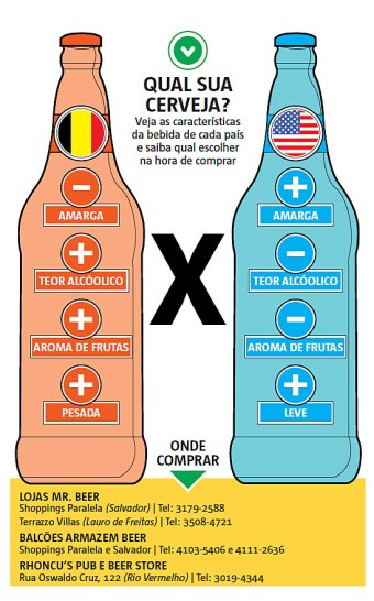 cervejas_1426928